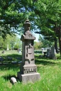 James H. Tullis