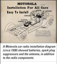car radio2